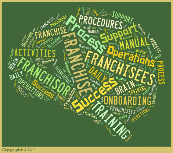 Brain-word-cloud-1