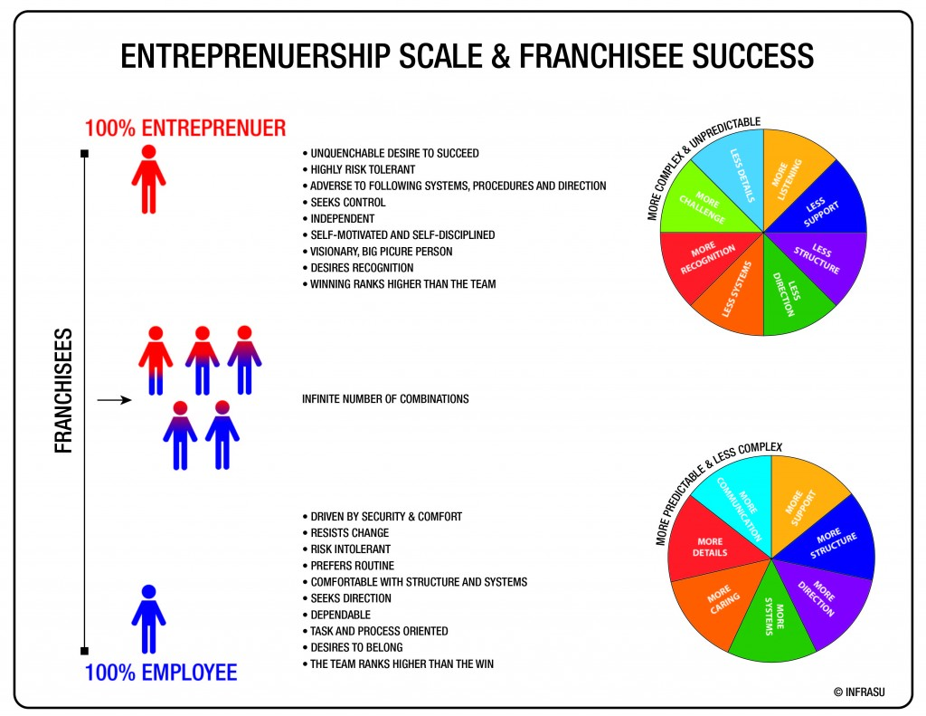 entreprenuership_scale_border-01